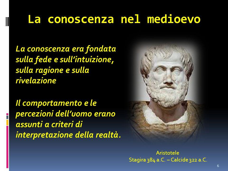 La conoscenza nel medioevo 6 La conoscenza era fondata sulla fede e sullintuizione, sulla ragione e sulla rivelazione Il comportamento e le percezioni
