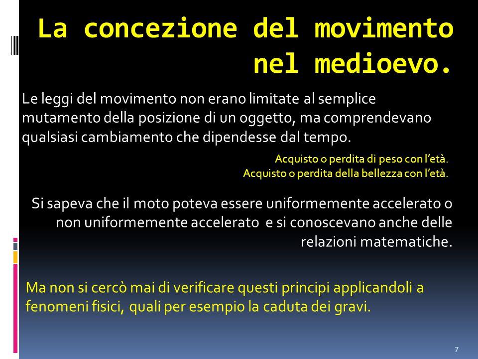 La concezione del movimento nel medioevo. 7 Le leggi del movimento non erano limitate al semplice mutamento della posizione di un oggetto, ma comprend