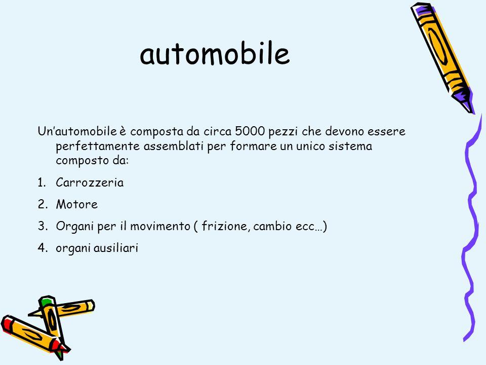 automobile Unautomobile è composta da circa 5000 pezzi che devono essere perfettamente assemblati per formare un unico sistema composto da: 1.Carrozzeria 2.Motore 3.Organi per il movimento ( frizione, cambio ecc…) 4.organi ausiliari