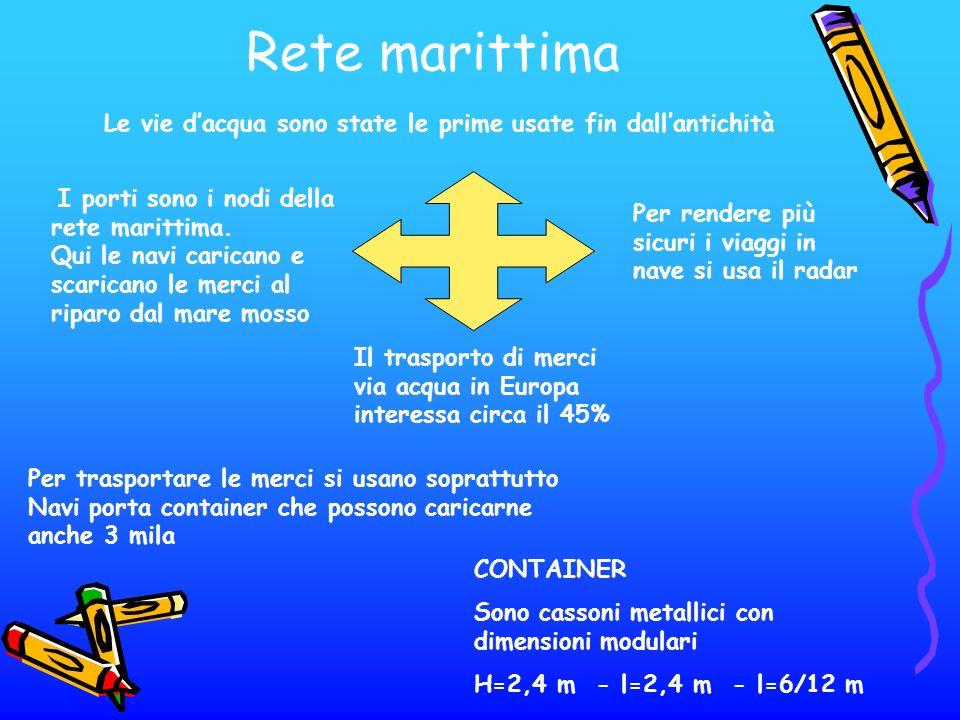 Rete marittima Le vie dacqua sono state le prime usate fin dallantichità Per rendere più sicuri i viaggi in nave si usa il radar I porti sono i nodi della rete marittima.
