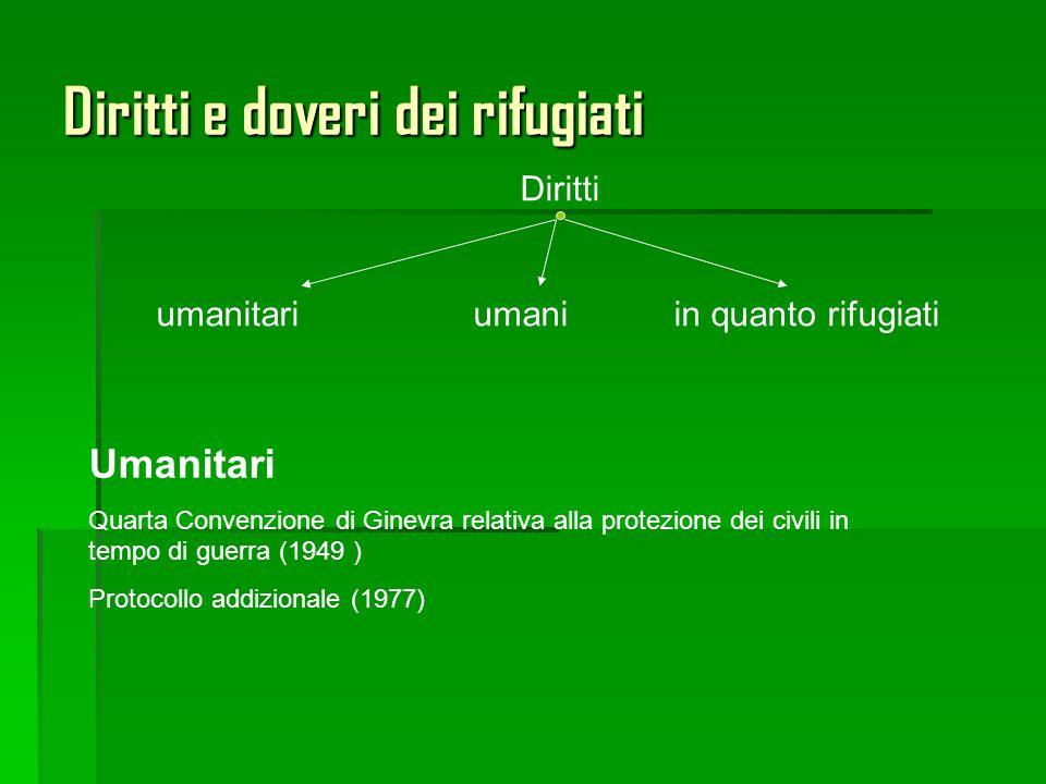Diritti e doveri dei rifugiati Diritti umanitari umani in quanto rifugiati Umanitari Quarta Convenzione di Ginevra relativa alla protezione dei civili