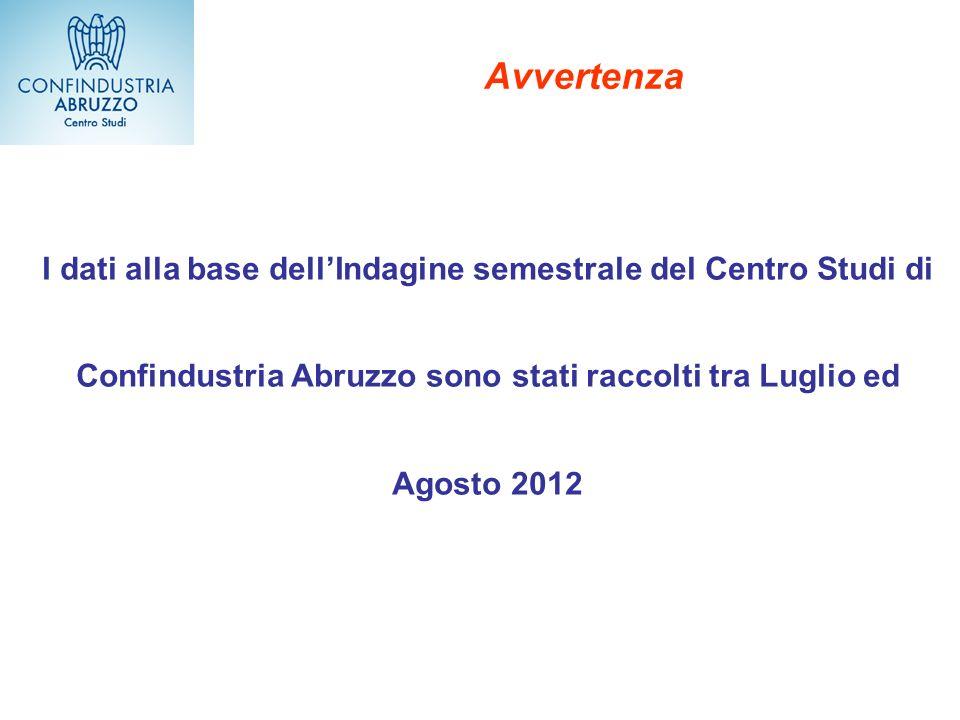 Avvertenza I dati alla base dellIndagine semestrale del Centro Studi di Confindustria Abruzzo sono stati raccolti tra Luglio ed Agosto 2012