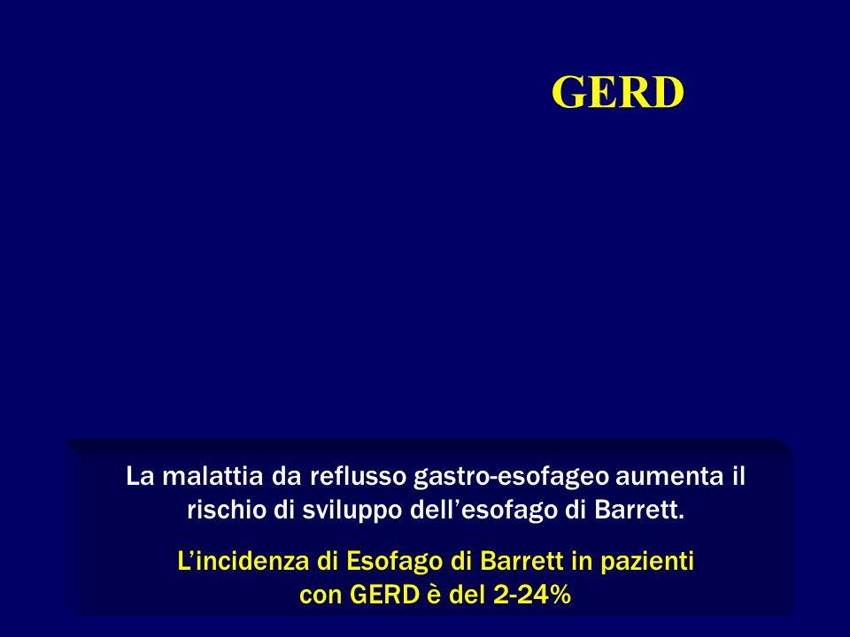 GERD La malattia da reflusso gastro-esofageo aumenta il rischio di sviluppo dellesofago di Barrett. Lincidenza di Esofago di Barrett in pazienti con G