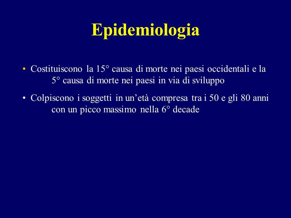 Epidemiologia Costituiscono la 15° causa di morte nei paesi occidentali e la 5° causa di morte nei paesi in via di sviluppo Colpiscono i soggetti in u