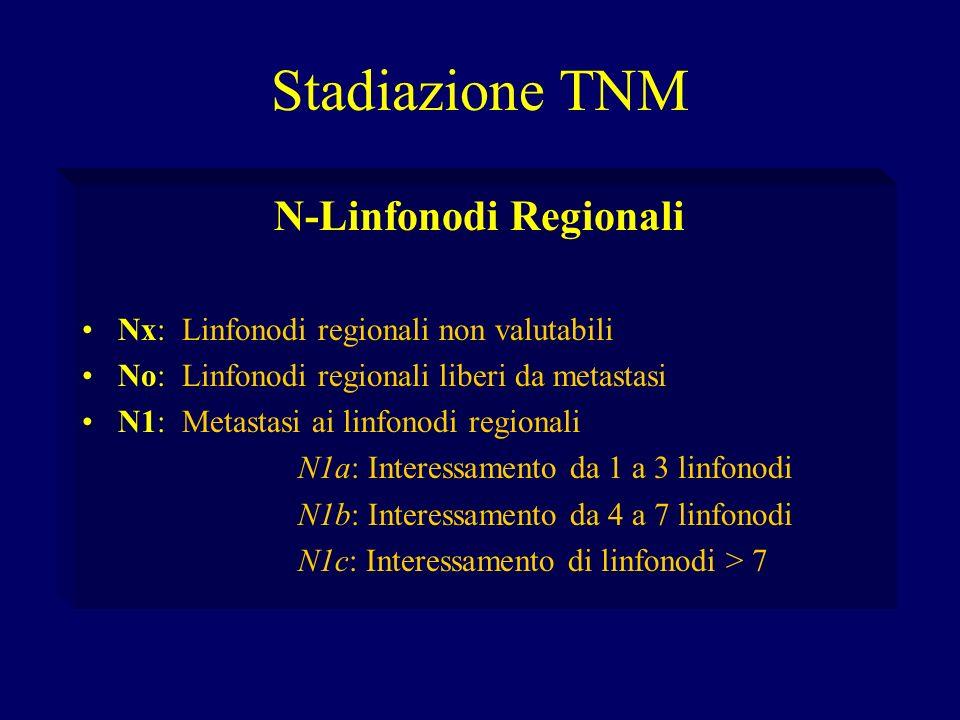 Stadiazione TNM N-Linfonodi Regionali Nx: Linfonodi regionali non valutabili No: Linfonodi regionali liberi da metastasi N1: Metastasi ai linfonodi re