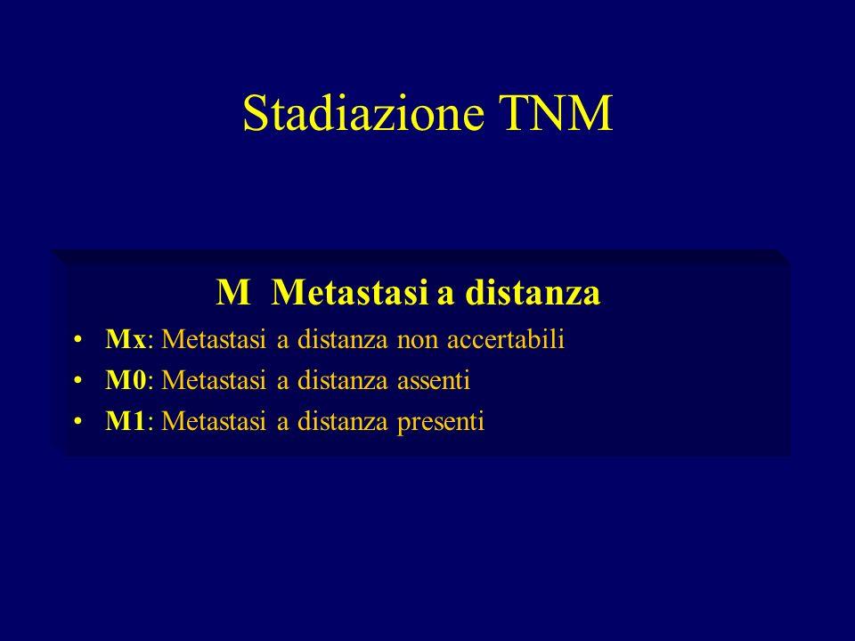 Stadiazione TNM M Metastasi a distanza Mx: Metastasi a distanza non accertabili M0: Metastasi a distanza assenti M1: Metastasi a distanza presenti