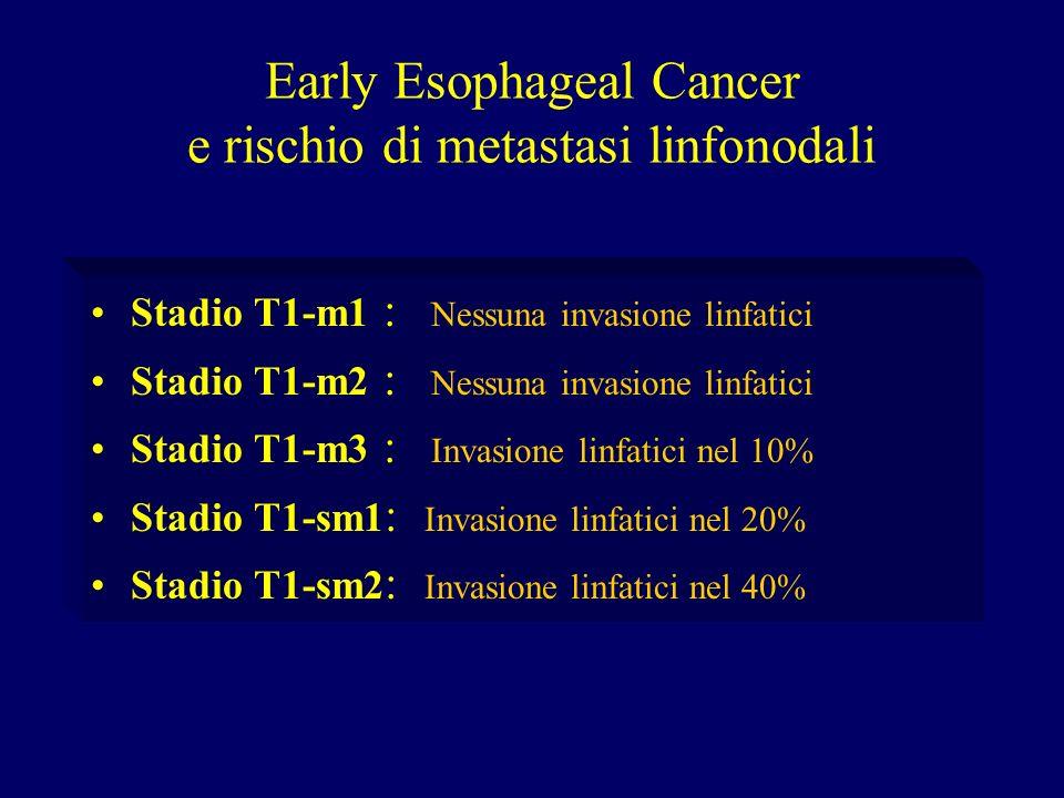 Early Esophageal Cancer e rischio di metastasi linfonodali Stadio T1-m1 : Nessuna invasione linfatici Stadio T1-m2 : Nessuna invasione linfatici Stadi
