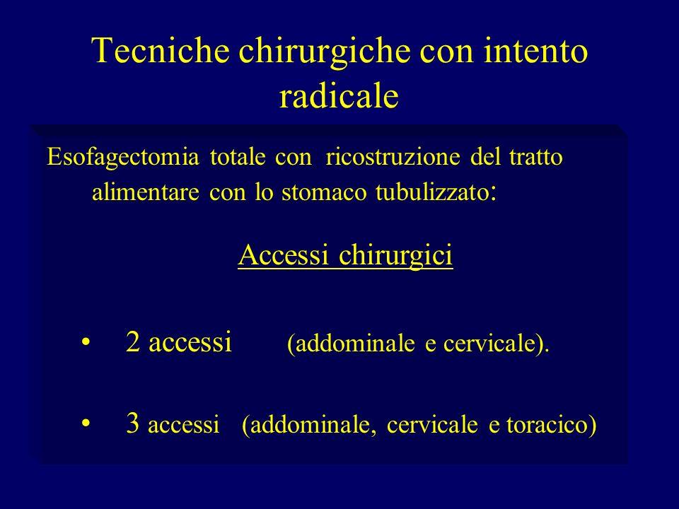 Esofagectomia totale con ricostruzione del tratto alimentare con lo stomaco tubulizzato : Tecniche chirurgiche con intento radicale Accessi chirurgici