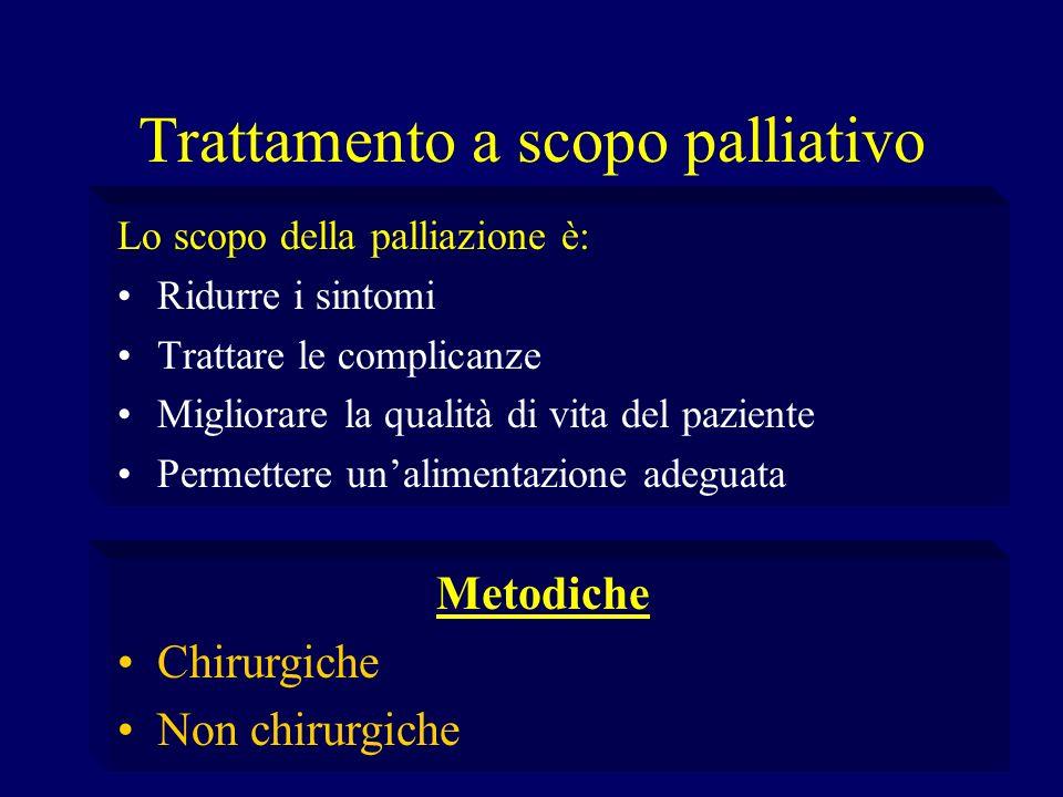 Trattamento a scopo palliativo Lo scopo della palliazione è: Ridurre i sintomi Trattare le complicanze Migliorare la qualità di vita del paziente Perm