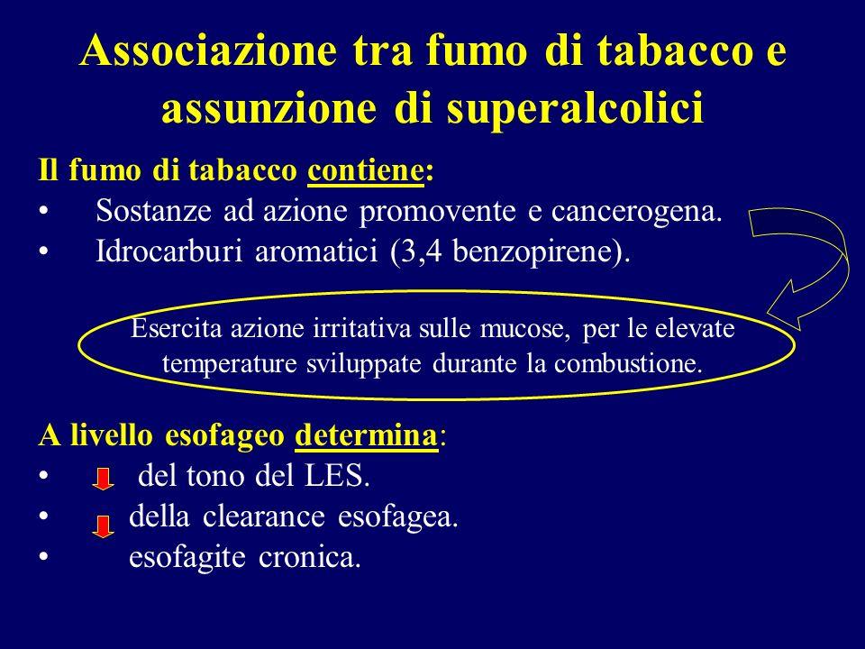 Associazione tra fumo di tabacco e assunzione di superalcolici Il fumo di tabacco contiene: Sostanze ad azione promovente e cancerogena. Idrocarburi a