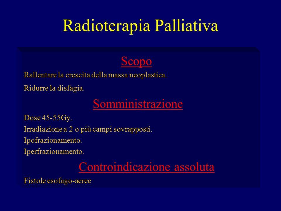 Radioterapia Palliativa Scopo Rallentare la crescita della massa neoplastica. Ridurre la disfagia. Somministrazione Dose 45-55Gy. Irradiazione a 2 o p