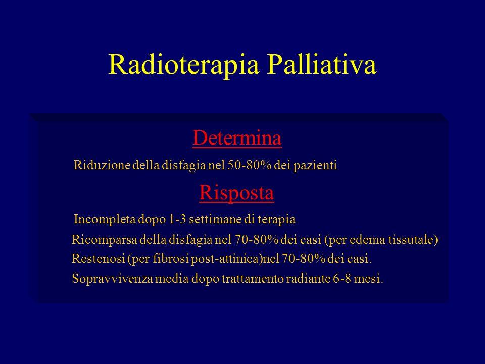 Radioterapia Palliativa Determina Riduzione della disfagia nel 50-80% dei pazienti Risposta Incompleta dopo 1-3 settimane di terapia Ricomparsa della