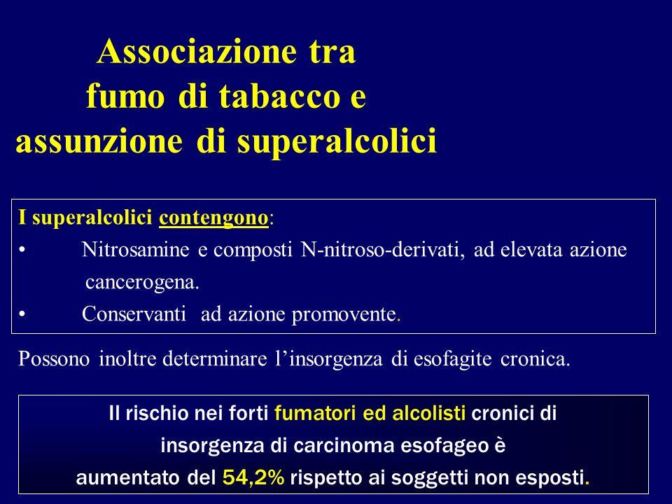 I superalcolici contengono: Nitrosamine e composti N-nitroso-derivati, ad elevata azione cancerogena. Conservanti ad azione promovente. Possono inoltr