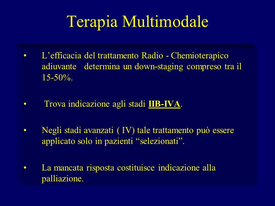 Terapia Multimodale Lefficacia del trattamento Radio - Chemioterapico adiuvante determina un down-staging compreso tra il 15-50%. IIB-IVA Trova indica