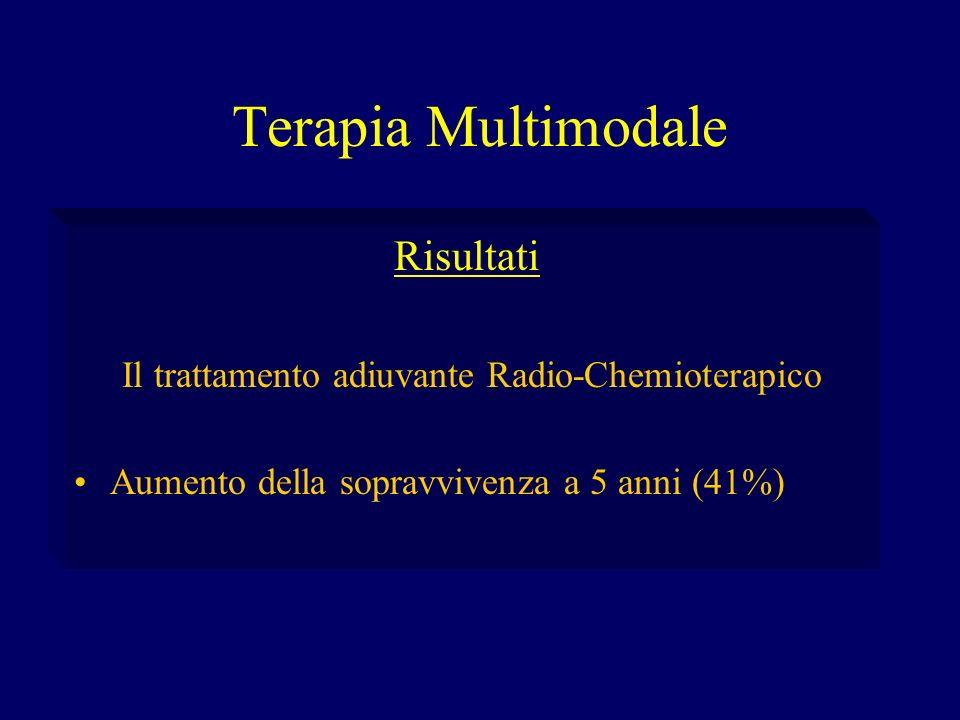 Terapia Multimodale Risultati Il trattamento adiuvante Radio-Chemioterapico Aumento della sopravvivenza a 5 anni (41%)