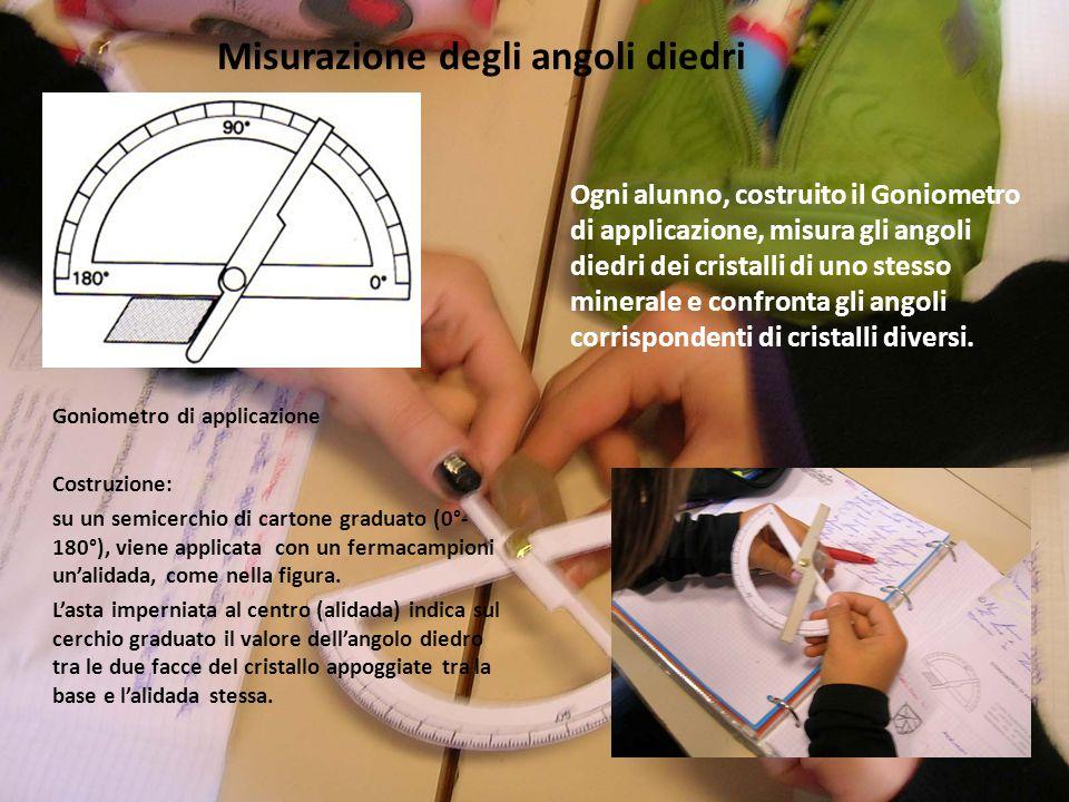 Misurazione degli angoli diedri Goniometro di applicazione Costruzione: su un semicerchio di cartone graduato (0°- 180°), viene applicata con un ferma