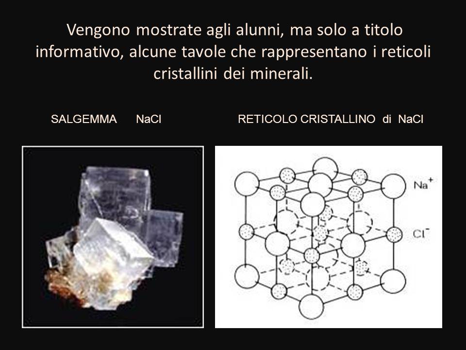 Vengono mostrate agli alunni, ma solo a titolo informativo, alcune tavole che rappresentano i reticoli cristallini dei minerali. SALGEMMA NaClRETICOLO