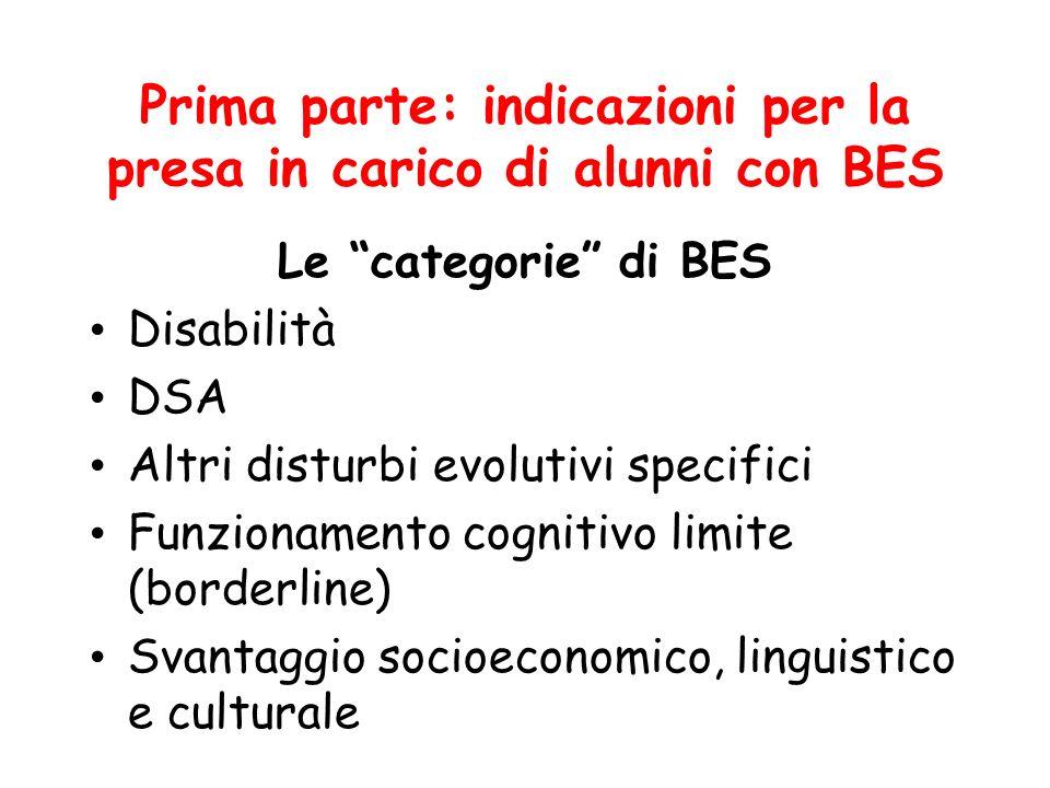 Prima parte: indicazioni per la presa in carico di alunni con BES Le categorie di BES Disabilità DSA Altri disturbi evolutivi specifici Funzionamento