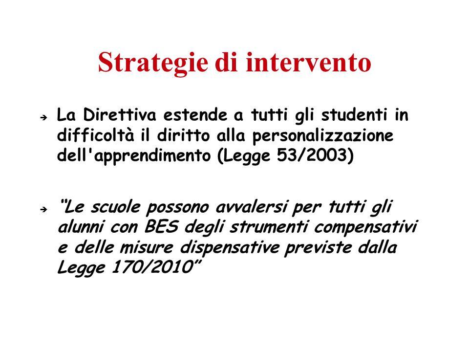 Strategie di intervento La Direttiva estende a tutti gli studenti in difficoltà il diritto alla personalizzazione dell'apprendimento (Legge 53/2003) L