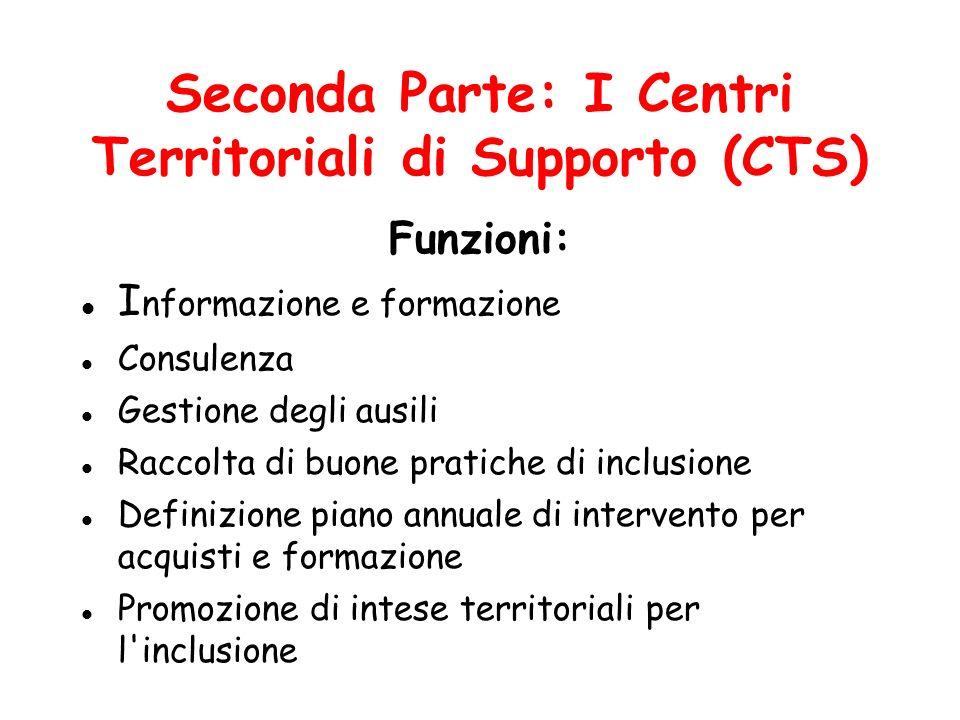 Seconda Parte: I Centri Territoriali di Supporto (CTS) Funzioni: I nformazione e formazione Consulenza Gestione degli ausili Raccolta di buone pratich