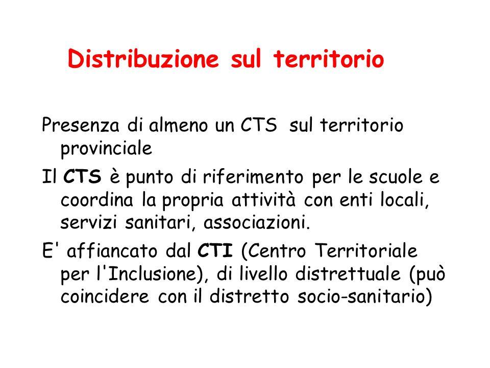 Distribuzione sul territorio Presenza di almeno un CTS sul territorio provinciale Il CTS è punto di riferimento per le scuole e coordina la propria at