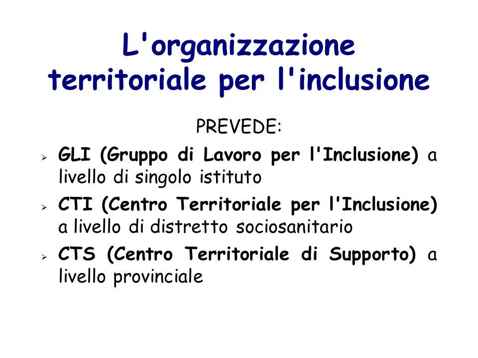 L'organizzazione territoriale per l'inclusione PREVEDE: GLI (Gruppo di Lavoro per l'Inclusione) a livello di singolo istituto CTI (Centro Territoriale