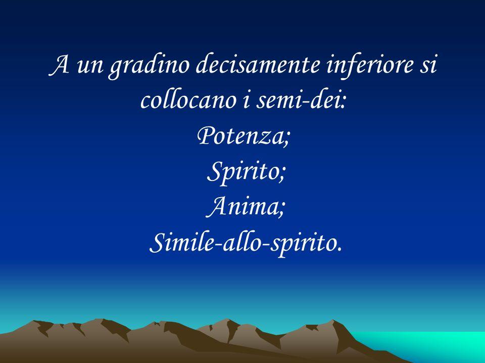 A un gradino decisamente inferiore si collocano i semi-dei: Potenza; Spirito; Anima; Simile-allo-spirito.
