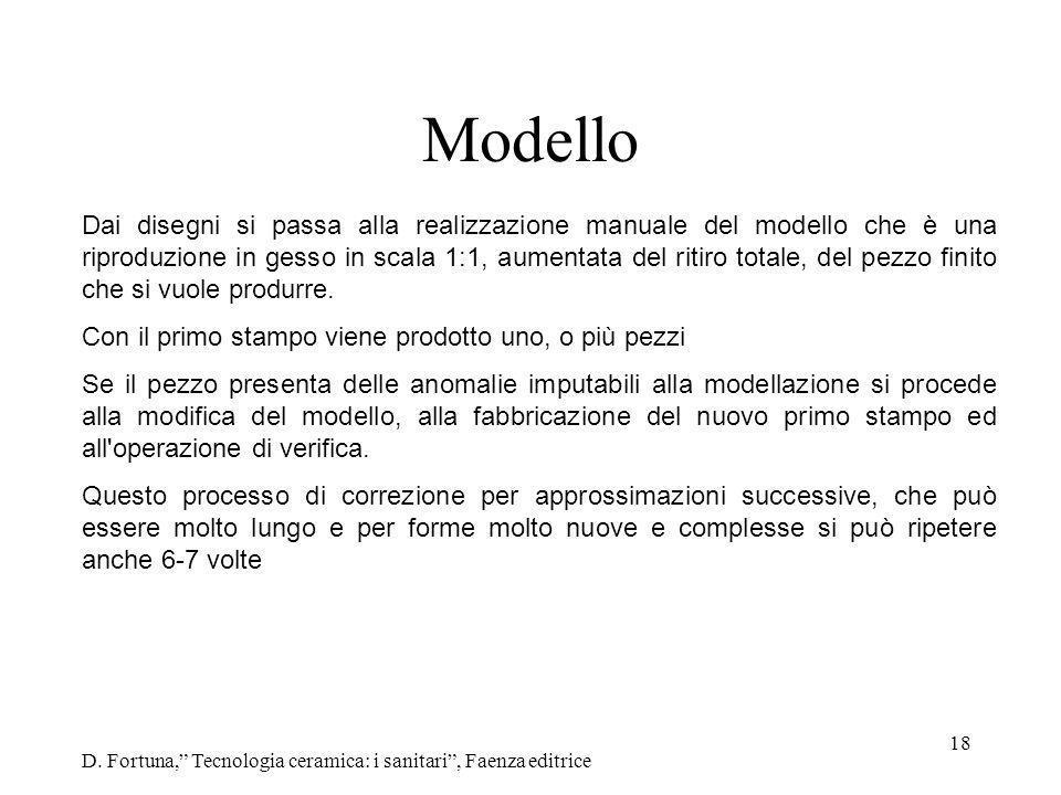 18 Modello D. Fortuna, Tecnologia ceramica: i sanitari, Faenza editrice Dai disegni si passa alla realizzazione manuale del modello che è una riproduz