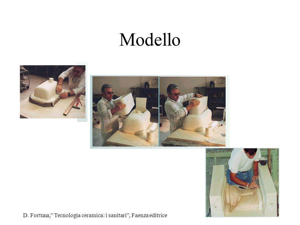 20 Modello D. Fortuna, Tecnologia ceramica: i sanitari, Faenza editrice