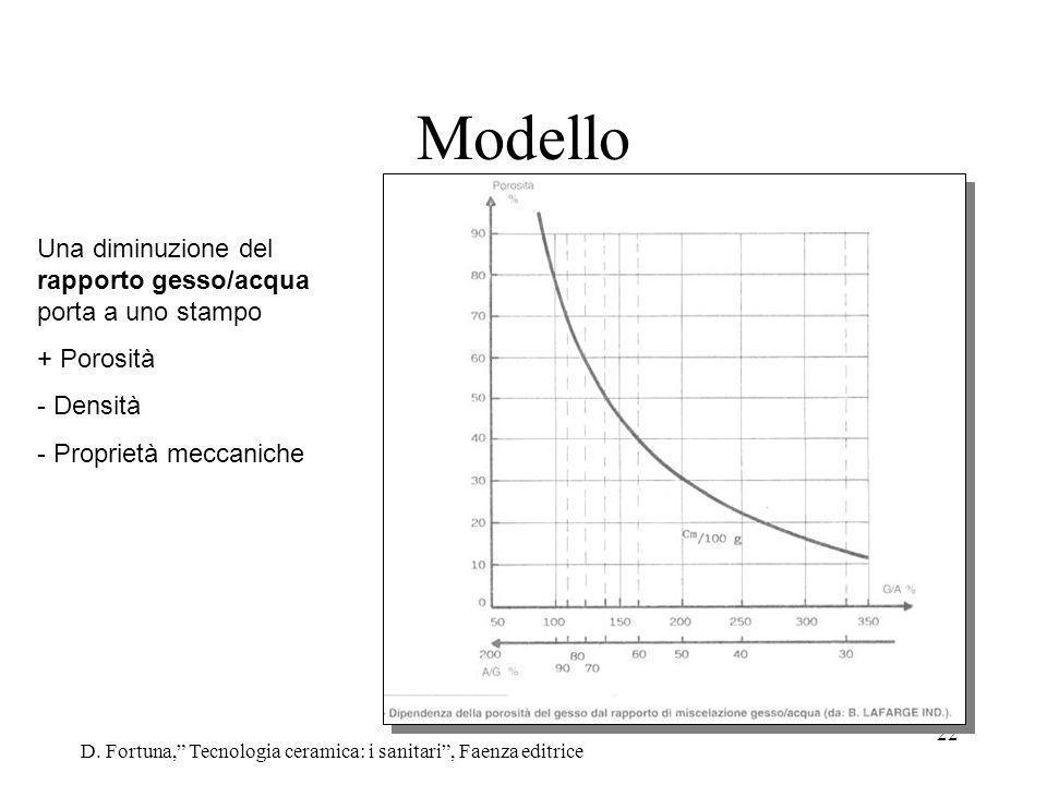 22 Modello Una diminuzione del rapporto gesso/acqua porta a uno stampo + Porosità - Densità - Proprietà meccaniche D. Fortuna, Tecnologia ceramica: i