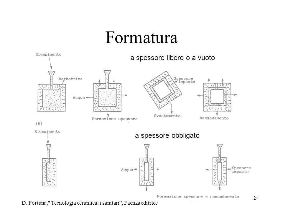 24 Formatura a spessore libero o a vuoto a spessore obbligato D. Fortuna, Tecnologia ceramica: i sanitari, Faenza editrice