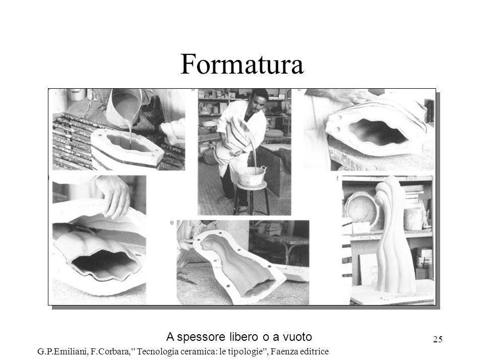 25 Formatura A spessore libero o a vuoto G.P.Emiliani, F.Corbara, Tecnologia ceramica: le tipologie, Faenza editrice