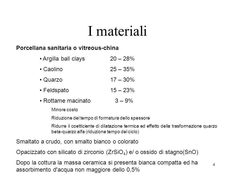4 I materiali Porcellana sanitaria o vitreous-china Argilla ball clays20 – 28% Caolino25 – 35% Quarzo17 – 30% Feldspato 15 – 23% Rottame macinato 3 –