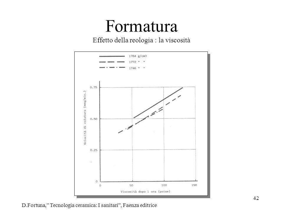 42 Formatura Effetto della reologia : la viscosità D.Fortuna, Tecnologia ceramica: I sanitari, Faenza editrice