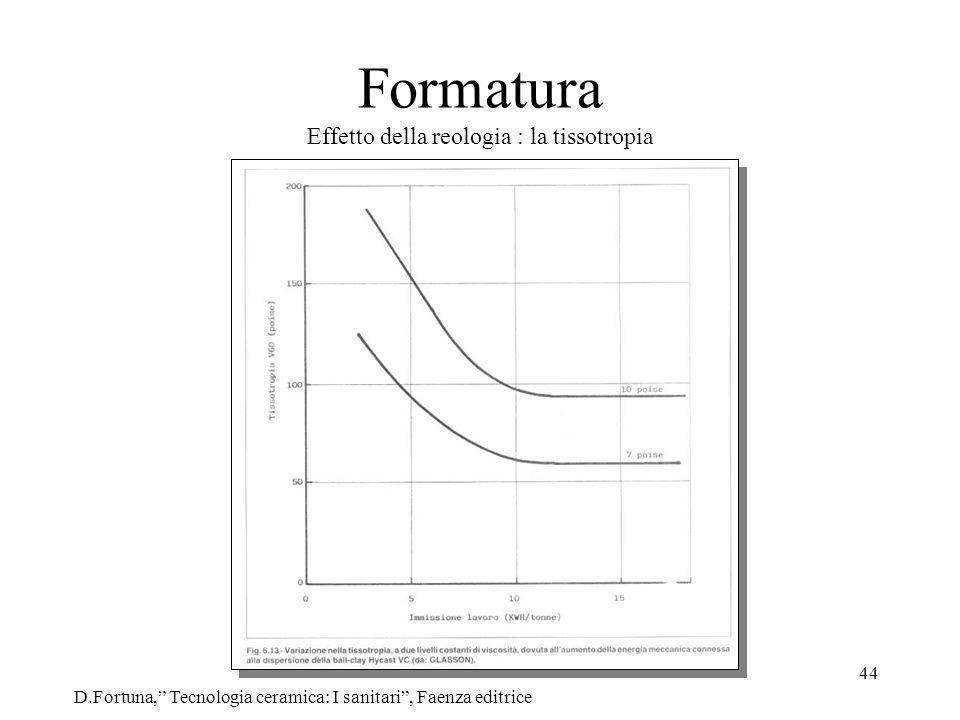 44 Formatura Effetto della reologia : la tissotropia D.Fortuna, Tecnologia ceramica: I sanitari, Faenza editrice