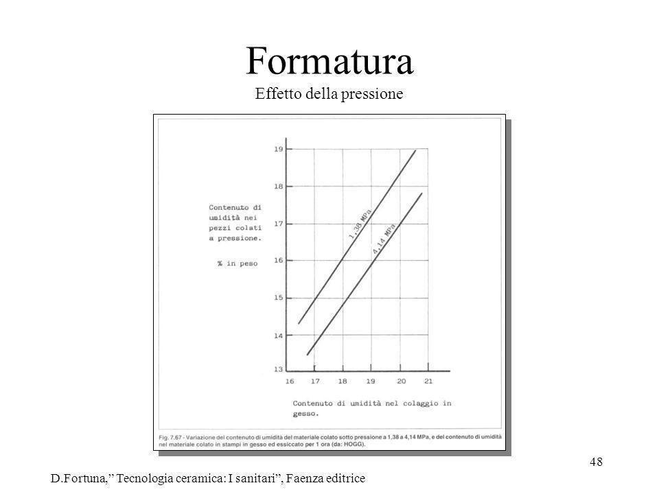 48 Formatura Effetto della pressione D.Fortuna, Tecnologia ceramica: I sanitari, Faenza editrice