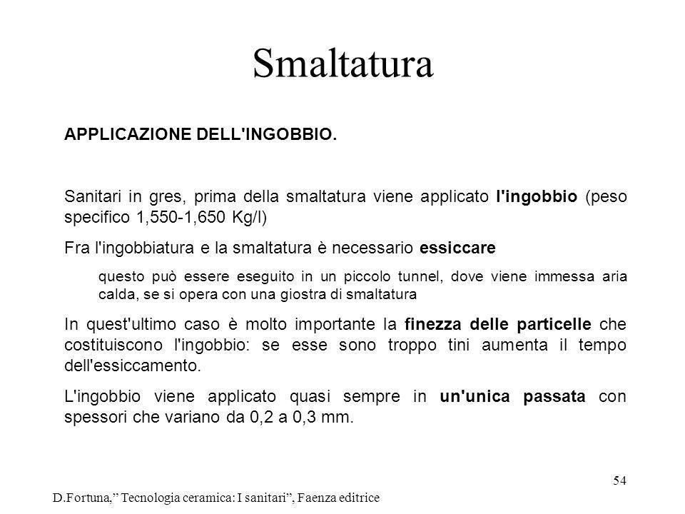 54 Smaltatura D.Fortuna, Tecnologia ceramica: I sanitari, Faenza editrice APPLICAZIONE DELL'INGOBBIO. Sanitari in gres, prima della smaltatura viene a