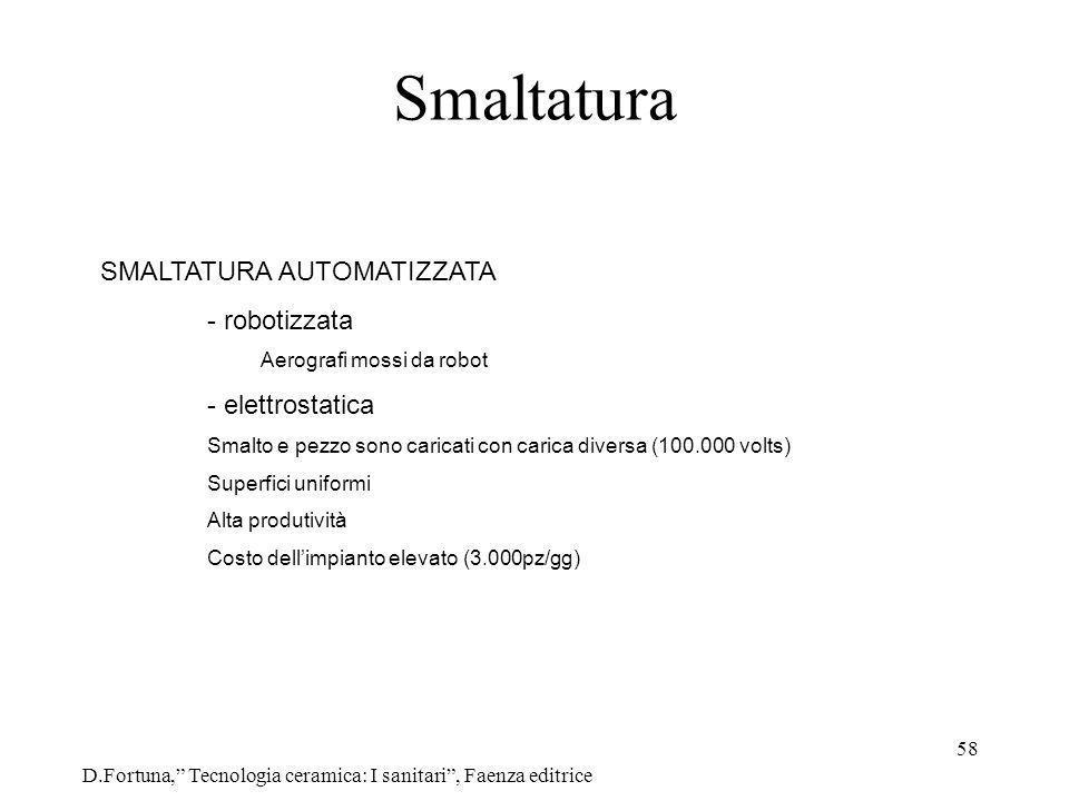 58 Smaltatura D.Fortuna, Tecnologia ceramica: I sanitari, Faenza editrice SMALTATURA AUTOMATIZZATA - robotizzata Aerografi mossi da robot - elettrosta