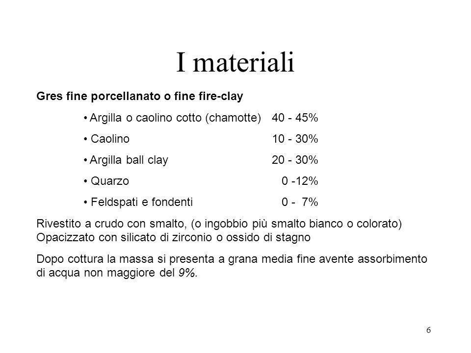6 I materiali Gres fine porcellanato o fine fire-clay Argilla o caolino cotto (chamotte)40 - 45% Caolino10 - 30% Argilla ball clay20 - 30% Quarzo 0 -1