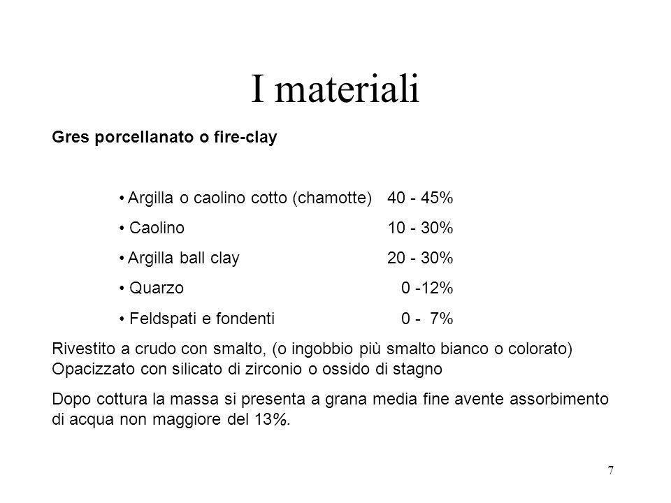 7 I materiali Gres porcellanato o fire-clay Argilla o caolino cotto (chamotte)40 - 45% Caolino10 - 30% Argilla ball clay20 - 30% Quarzo 0 -12% Feldspa