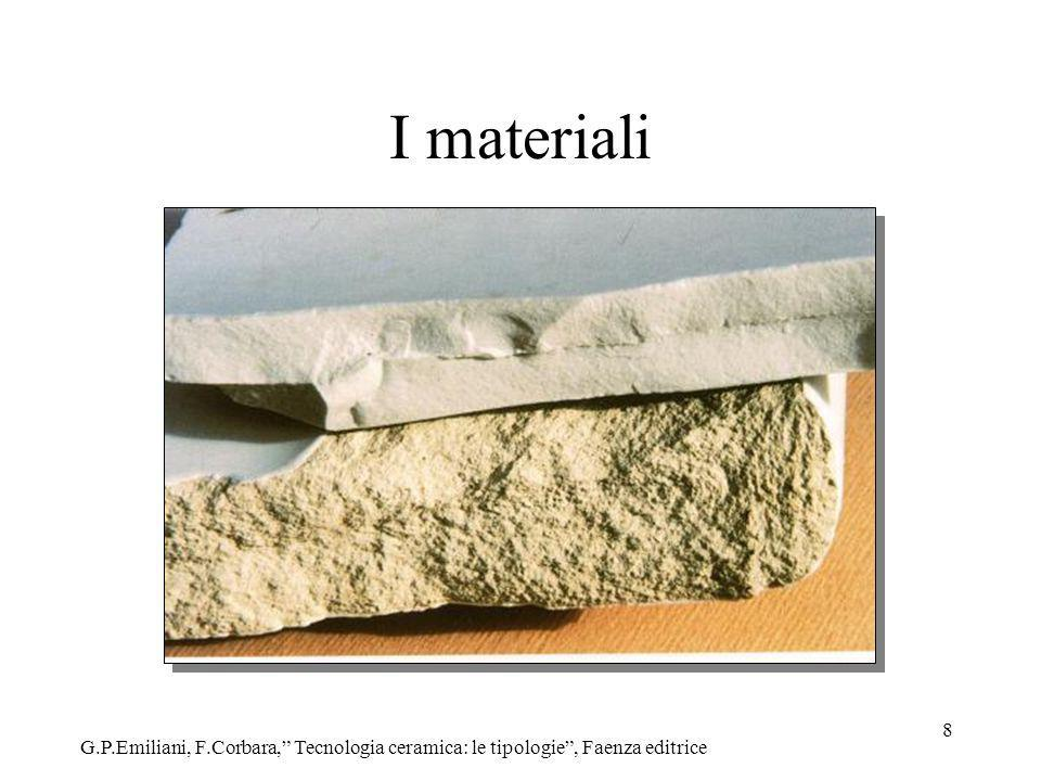 8 I materiali G.P.Emiliani, F.Corbara, Tecnologia ceramica: le tipologie, Faenza editrice