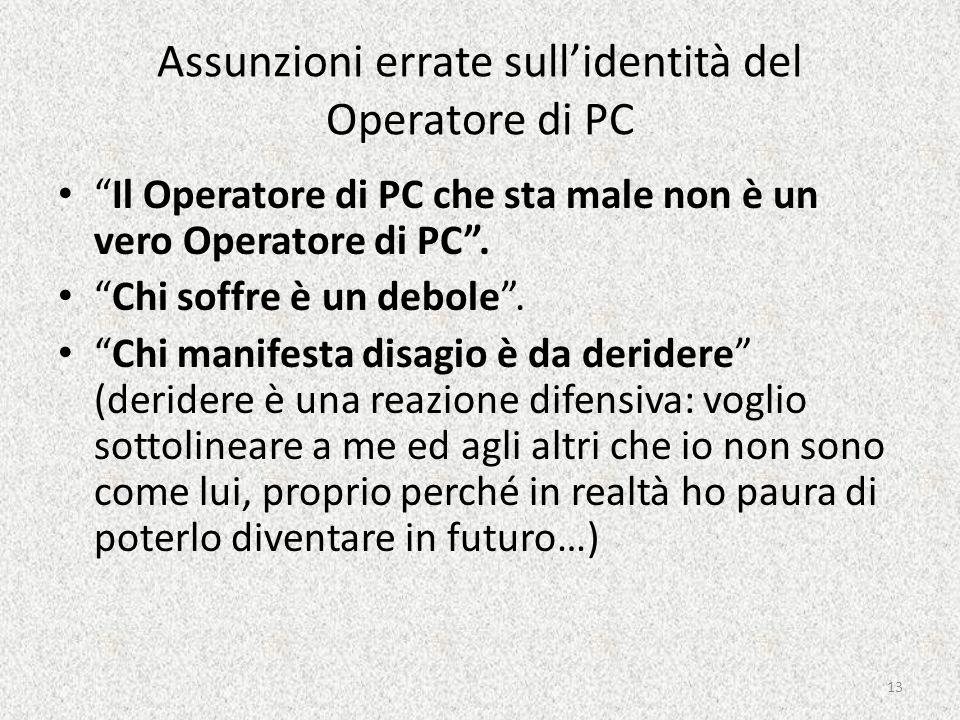 13 Assunzioni errate sullidentità del Operatore di PC Il Operatore di PC che sta male non è un vero Operatore di PC. Chi soffre è un debole. Chi manif