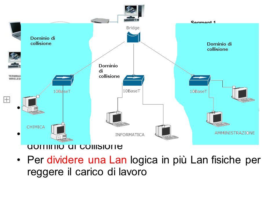 Cosa sono i bridge Il bridge è un dispositivo che permette la connessione tra due reti Lan che operano a livello di 802.x Può essere usato per diversi