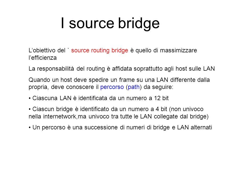 I source bridge Lobiettivo del ` source routing bridge è quello di massimizzare lefficienza La responsabilità del routing è affidata soprattutto agli