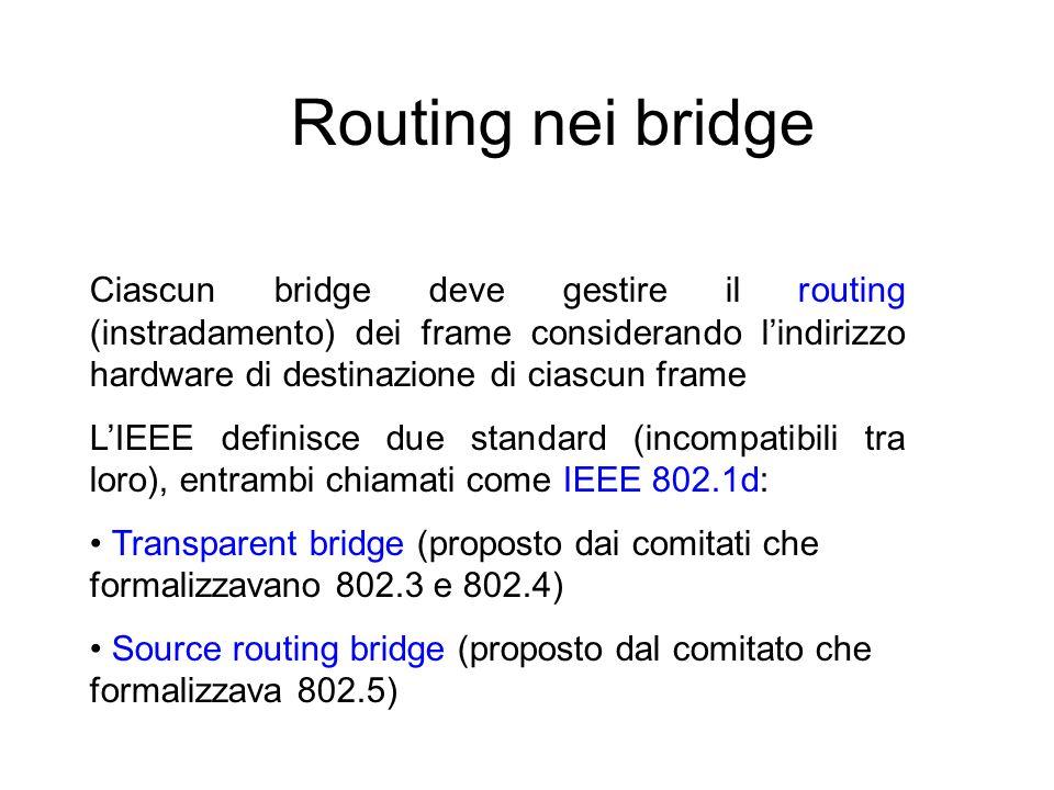 Trasparent bridge Il Transparent bridge è una apparecchiatura completamente invisibile agli host nelle varie LAN: nessun cambiamento hardware o software degli host nessuna impostazione manuale di tabelle di routing nel bridge o negli host Per installare un transparent bridge è solo necessario collegare i cavi delle varie LAN allapparecchio