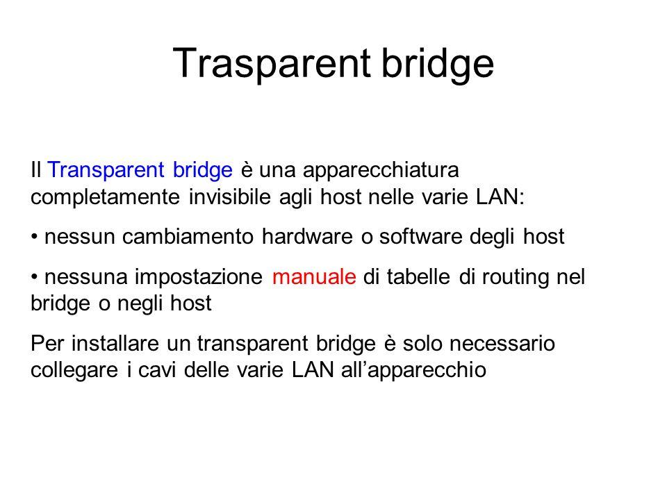 Funzionamento del trasparent bridge Quando arriva un frame, legge lindirizzo hardware della scheda di rete a cui il frame è destinato: se la destinazione è nella tabella di routing del bridge e: –se la destinazione è sulla LAN da cui è arrivato il frame, ignora il frameignora il frame – se la destinazione è su unaltra LAN, invia il frame solo a quella LAN passo2invia il frame se la destinazione non è nella tabella di routing, invia il frame a tutte le LAN eccetto quella dalla quale il frame è arrivato (flooding)flooding)