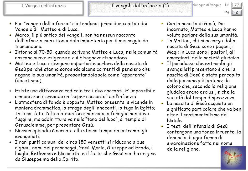 77 I Vangeli dellinfanzia I vangeli dellinfanzia (2) 3 Pag.