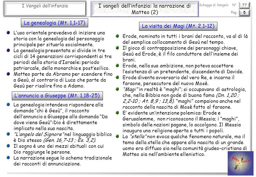 77 I Vangeli dellinfanzia I vangeli dellinfanzia: la narrazione di Matteo (3) 6 Pag.