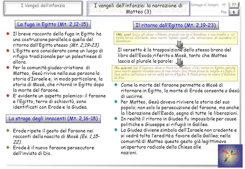 77 I Vangeli dellinfanzia I vangeli dellinfanzia: la narrazione di Luca (1) 7 Pag.