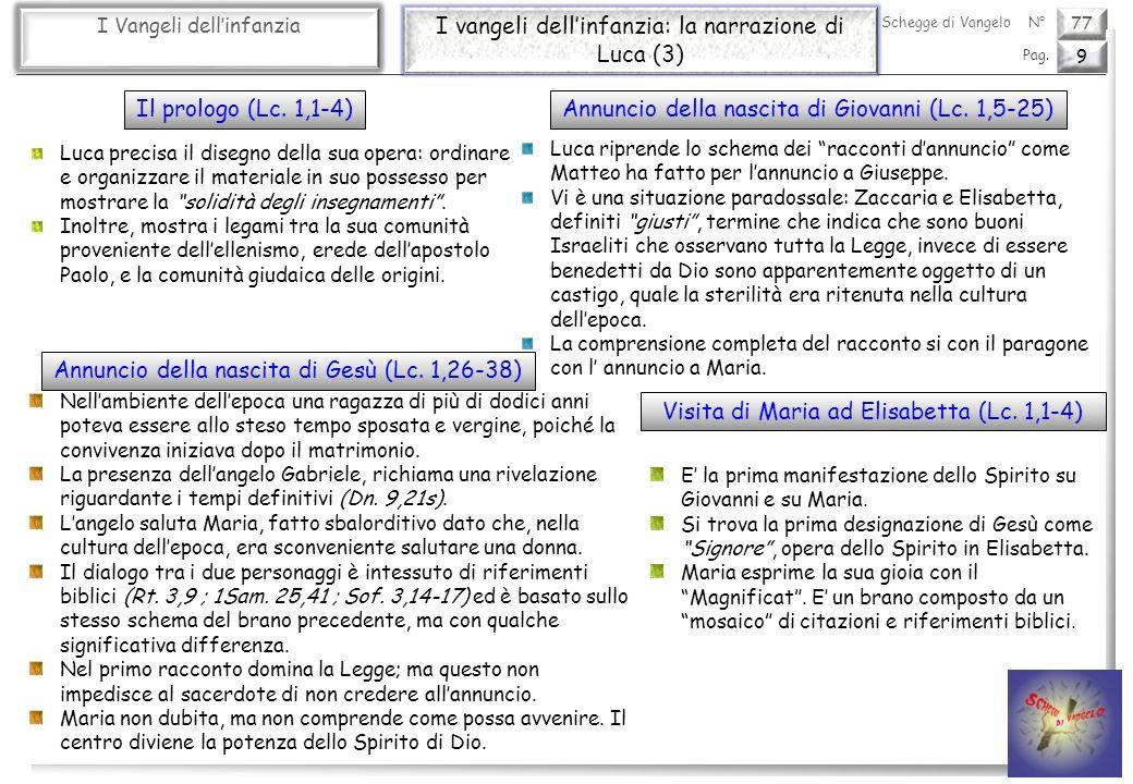 77 I Vangeli dellinfanzia I vangeli dellinfanzia: la narrazione di Luca (4) 10 Pag.